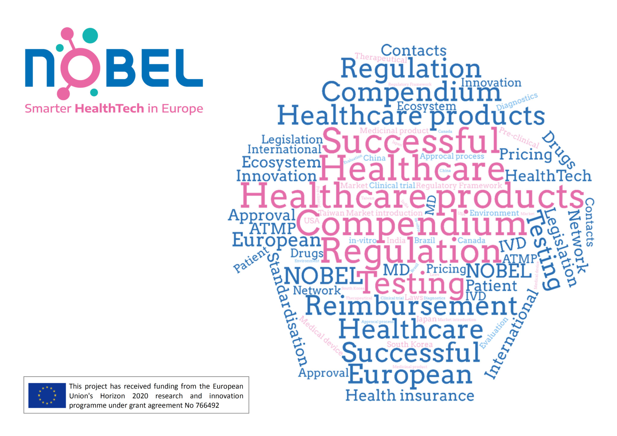 NEW RELEASE: The NOBEL Project's compendium about the testing, regulation & reimbursement of healthcare products.